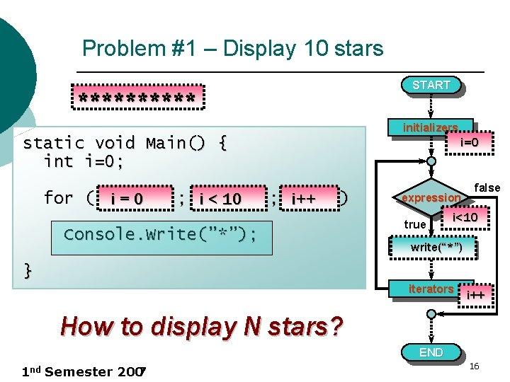 Problem #1 – Display 10 stars START ***** initializers i=0 static void Main() {