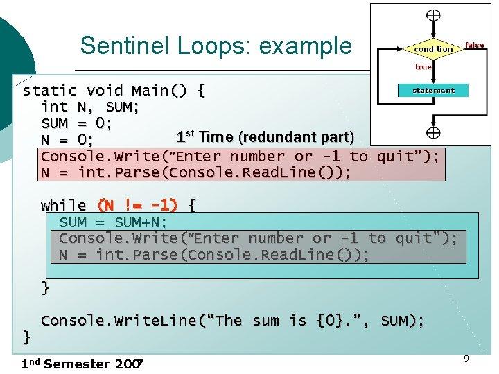 Sentinel Loops: example static void Main() { int N, SUM; SUM = 0; 1