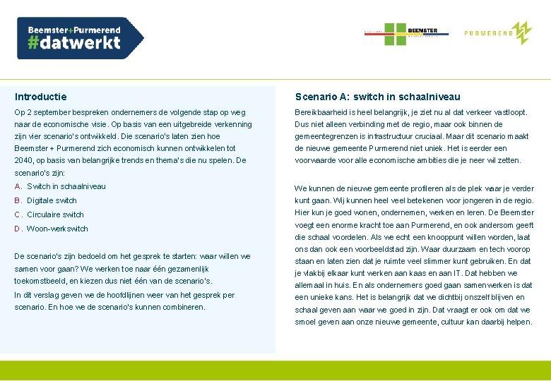 Introductie Scenario A: switch in schaalniveau Op 2 september bespreken ondernemers de volgende stap