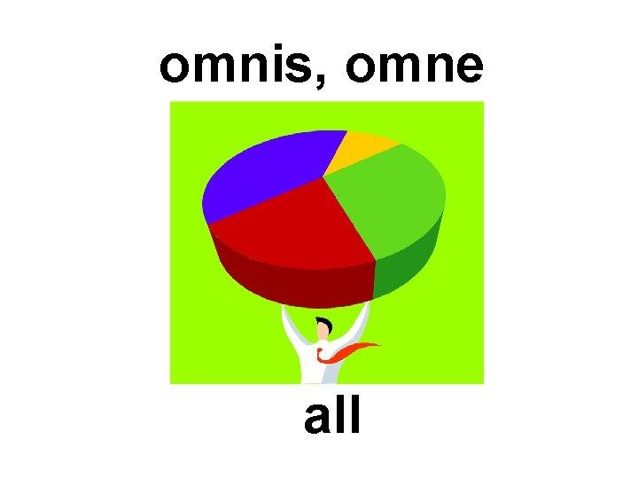 omnis, omne all