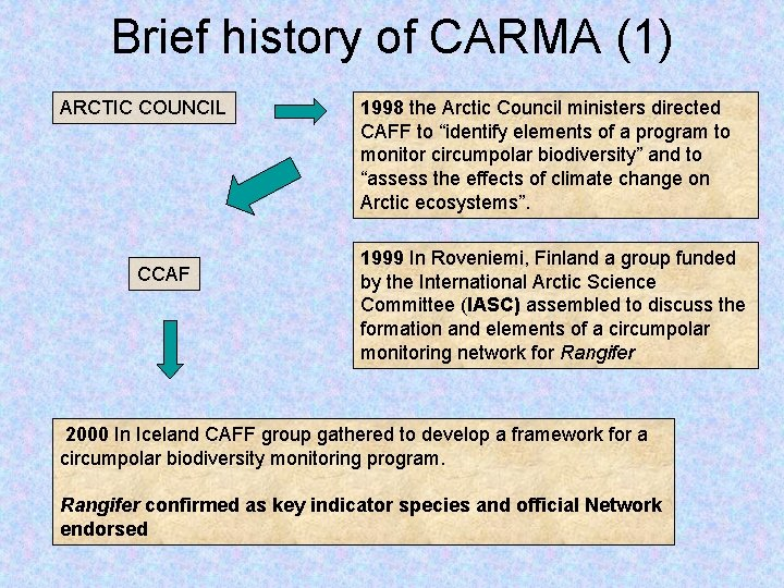 Brief history of CARMA (1) ARCTIC COUNCIL CCAF 1998 the Arctic Council ministers directed