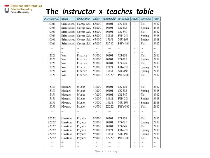 The instructor X teaches table Query Processing