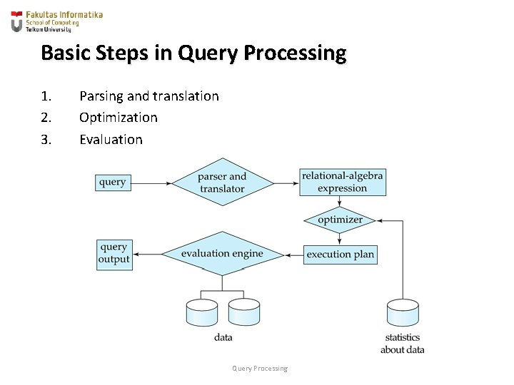 Basic Steps in Query Processing 1. 2. 3. Parsing and translation Optimization Evaluation Query