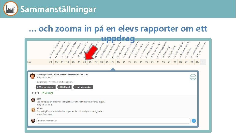 Sammanställningar … och zooma in på en elevs rapporter om ett uppdrag