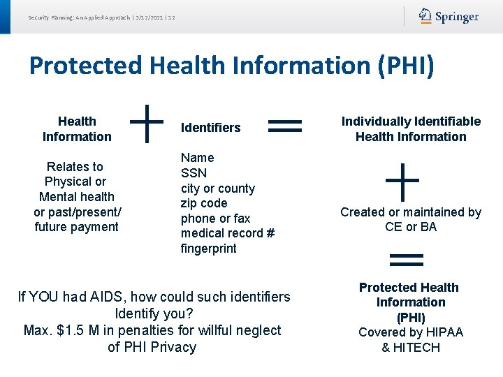 Security Planning: An Applied Approach | 3/12/2021 | 12 Protected Health Information (PHI) Health
