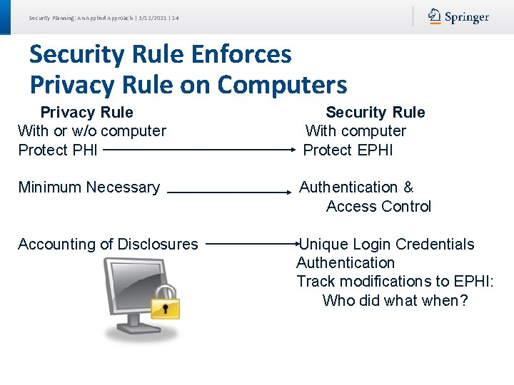 Security Planning: An Applied Approach | 3/12/2021 | 14 Security Rule Enforces Privacy Rule