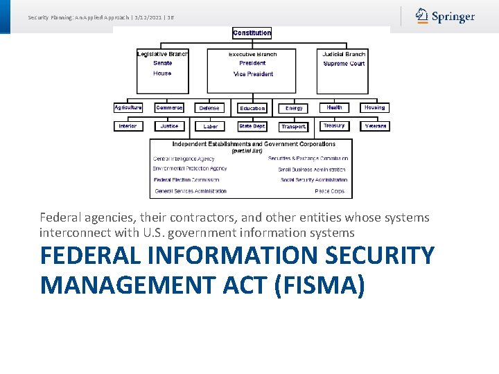 Security Planning: An Applied Approach | 3/12/2021 | 36 Federal agencies, their contractors, and
