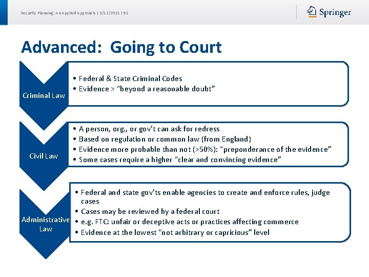Security Planning: An Applied Approach | 3/12/2021 | 51 Advanced: Going to Court Criminal