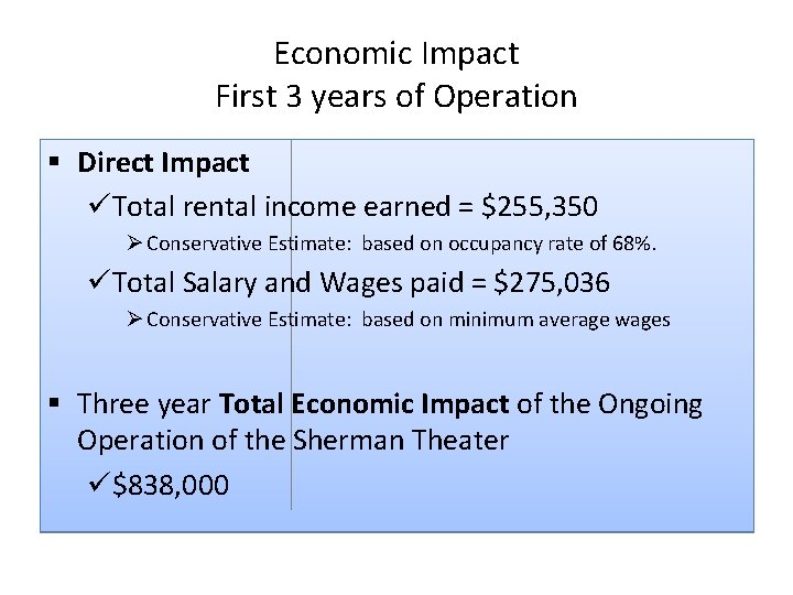 Economic Impact First 3 years of Operation § Direct Impact üTotal rental income earned