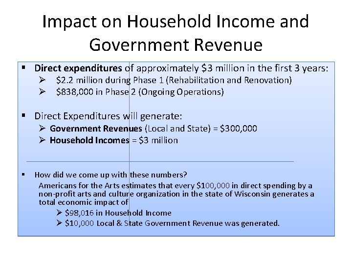 Impact on Household Income and Government Revenue § Direct expenditures of approximately $3 million