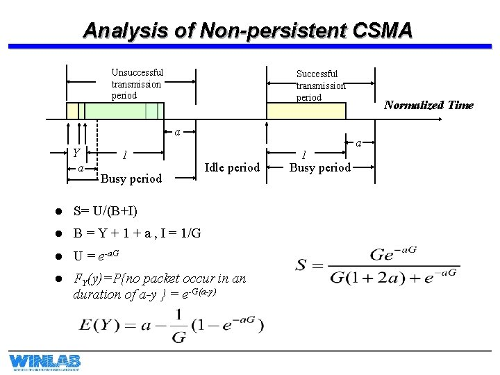 Analysis of Non-persistent CSMA Unsuccessful transmission period Successful transmission period a Y a 1