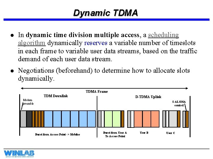 Dynamic TDMA l In dynamic time division multiple access, a scheduling algorithm dynamically reserves