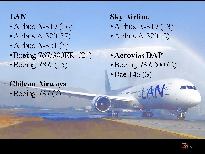 LAN • Airbus A-319 (16) • Airbus A-320(57) • Airbus A-321 (5) • Boeing