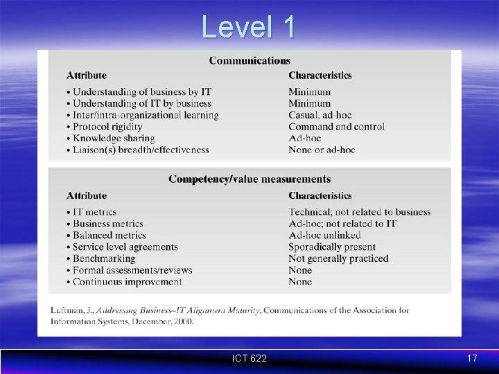 Level 1 ICT 622 17