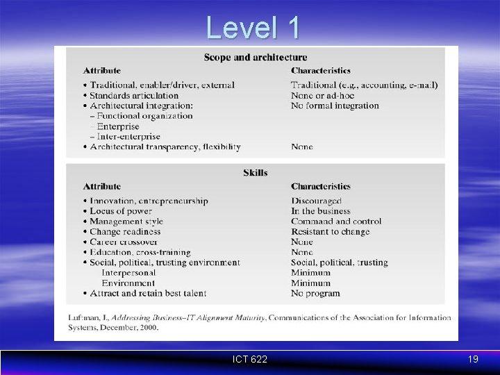 Level 1 ICT 622 19