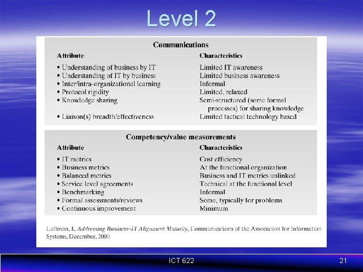 Level 2 ICT 622 21