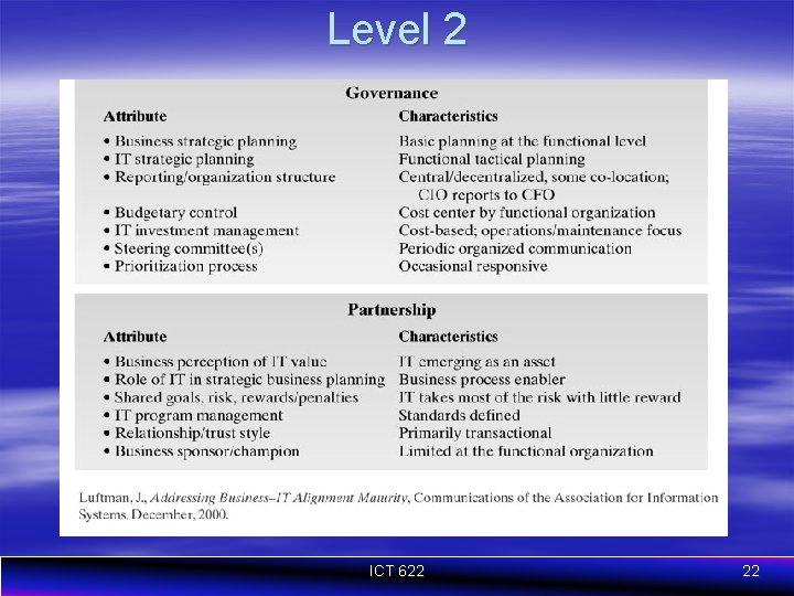 Level 2 ICT 622 22