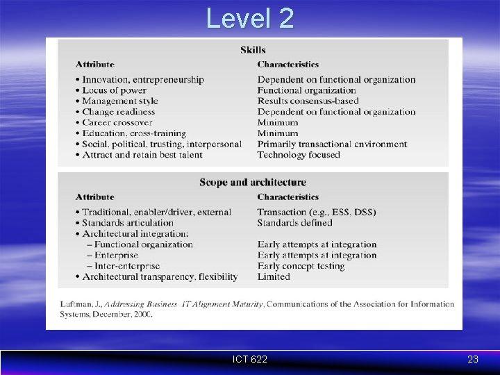 Level 2 ICT 622 23