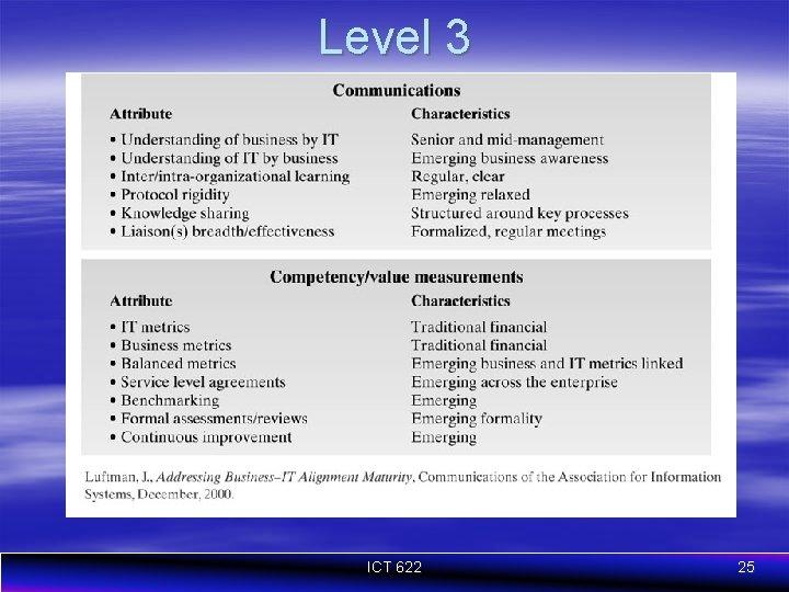 Level 3 ICT 622 25