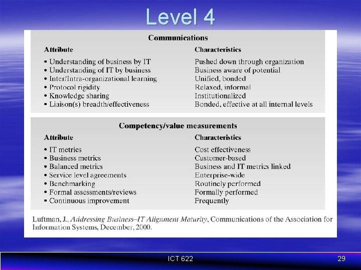Level 4 ICT 622 29