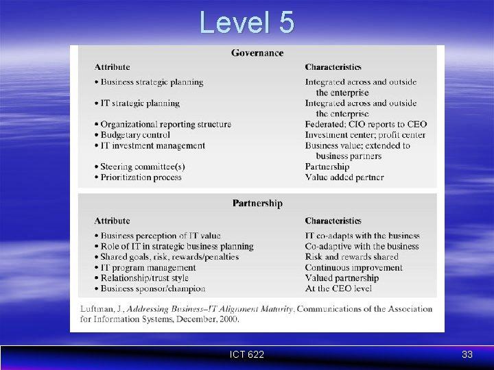 Level 5 ICT 622 33