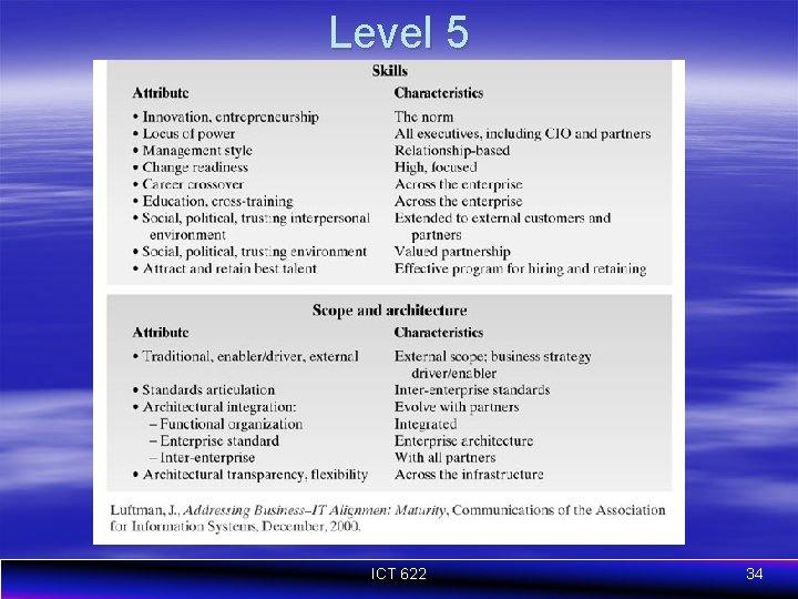 Level 5 ICT 622 34