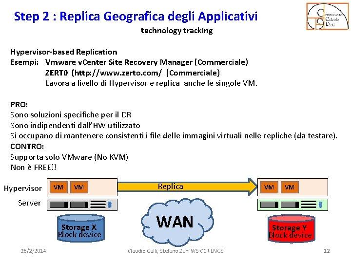Step 2 : Replica Geografica degli Applicativi technology tracking Hypervisor-based Replication Esempi: Vmware v.