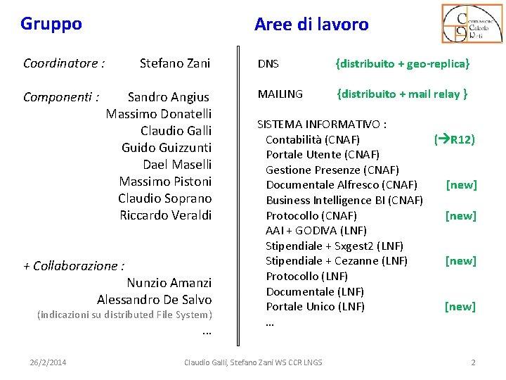 Gruppo Aree di lavoro Coordinatore : Componenti : Stefano Zani Sandro Angius Massimo Donatelli