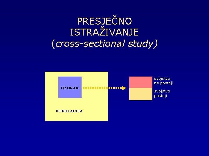 PRESJEČNO ISTRAŽIVANJE (cross-sectional study) svojstvo ne postoji UZORAK POPULACIJA svojstvo postoji