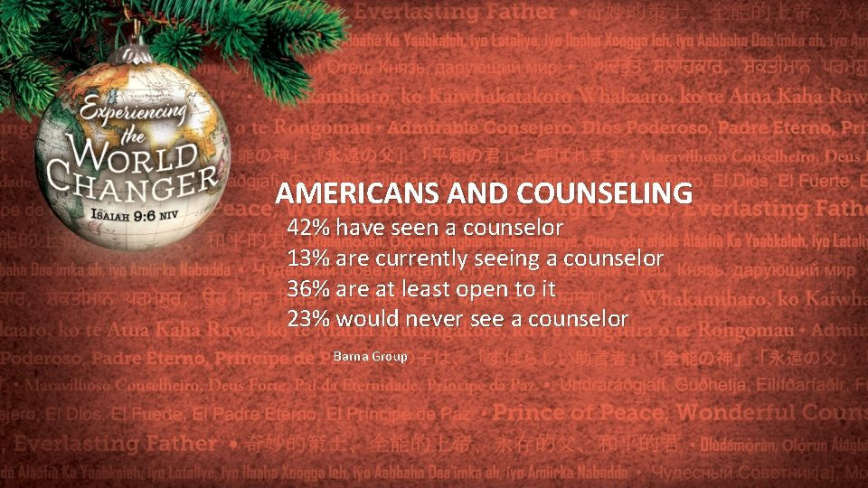 AMERICANS AND COUNSELING 42% have seen a counselor 13% are currently seeing a counselor