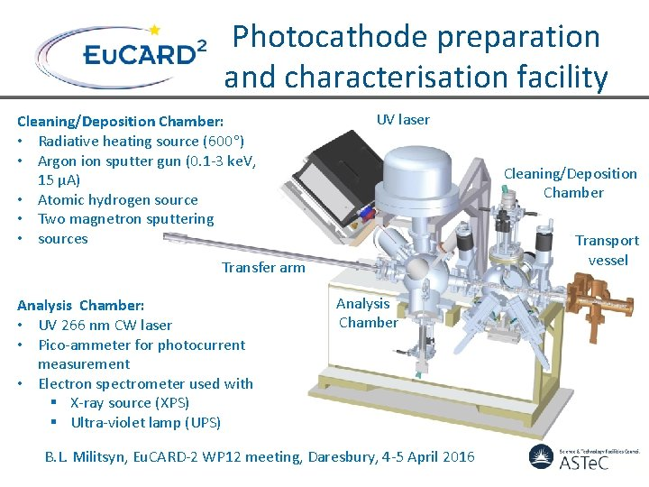 Photocathode preparation and characterisation facility Cleaning/Deposition Chamber: • Radiative heating source (600 ) •