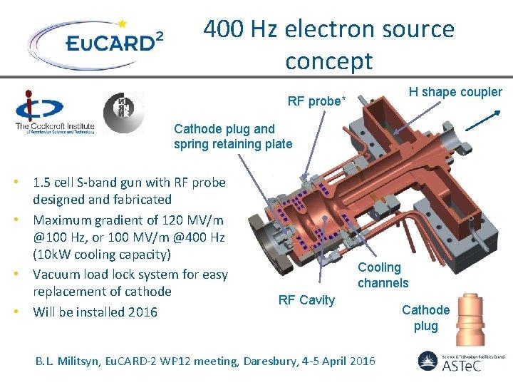 400 Hz electron source concept H shape coupler RF probe* Cathode plug and spring