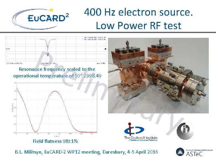 400 Hz electron source. Low Power RF test Pre limi nar Resonance frequency scaled