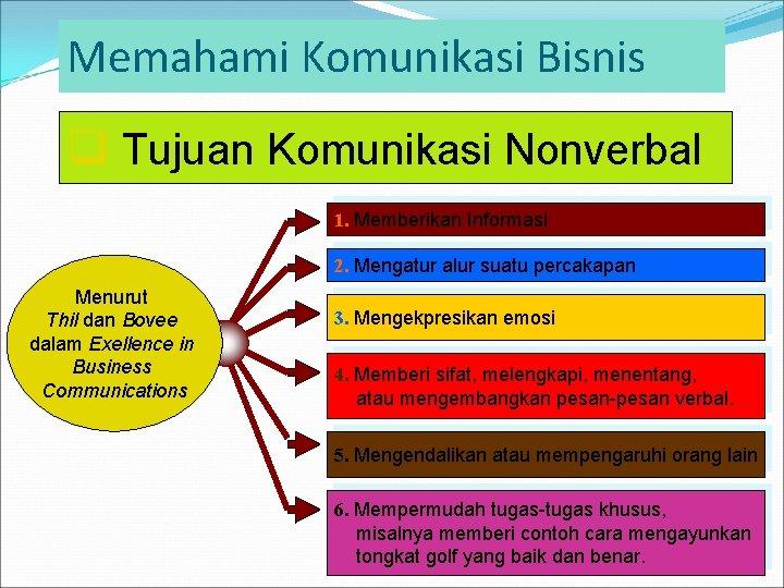 Memahami Komunikasi Bisnis q Tujuan Komunikasi Nonverbal 1. Memberikan Informasi 2. Mengatur alur suatu