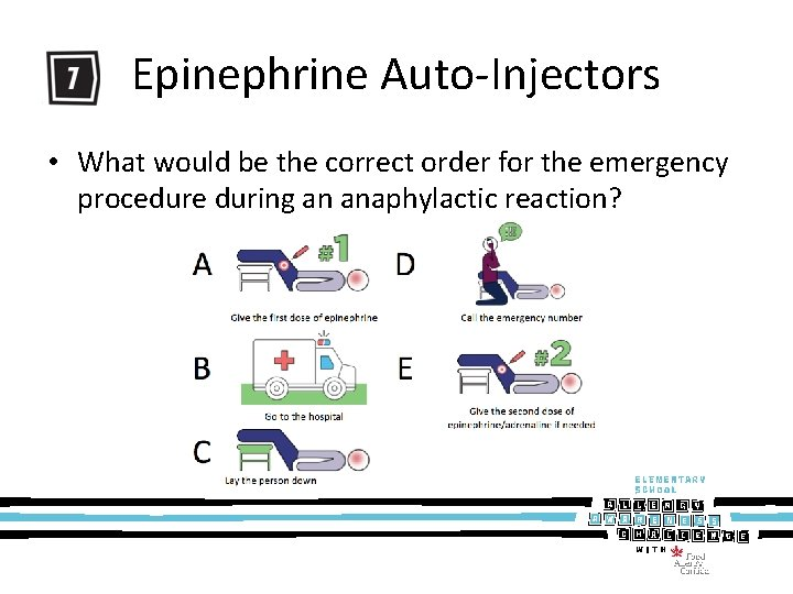 Epinephrine Auto-Injectors • What would be the correct order for the emergency procedure during