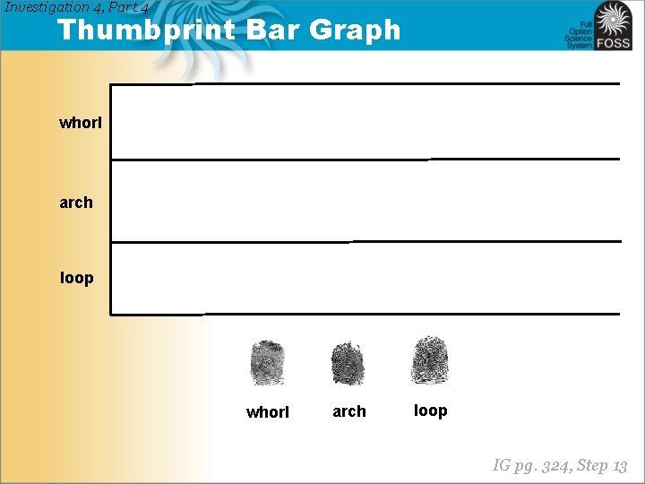 Investigation 4, Part 4 Thumbprint Bar Graph whorl arch loop IG pg. 324, Step
