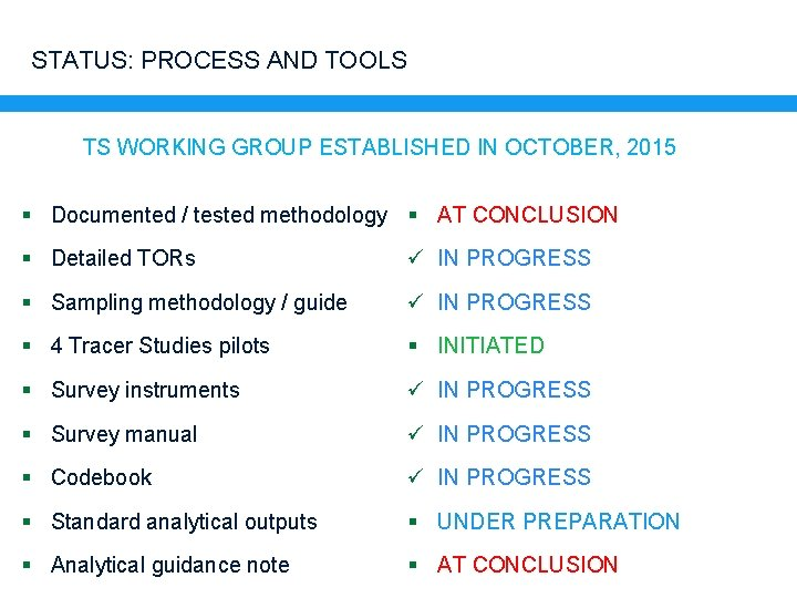 STATUS: PROCESS AND TOOLS TS WORKING GROUP ESTABLISHED IN OCTOBER, 2015 § Documented /
