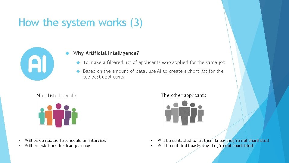 How the system works (3) Why Artificial Intelligence? To make a filtered list of