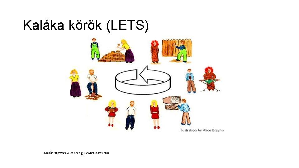 Kaláka körök (LETS) Forrás: http: //www. wdlets. org. uk/what-is-lets. html