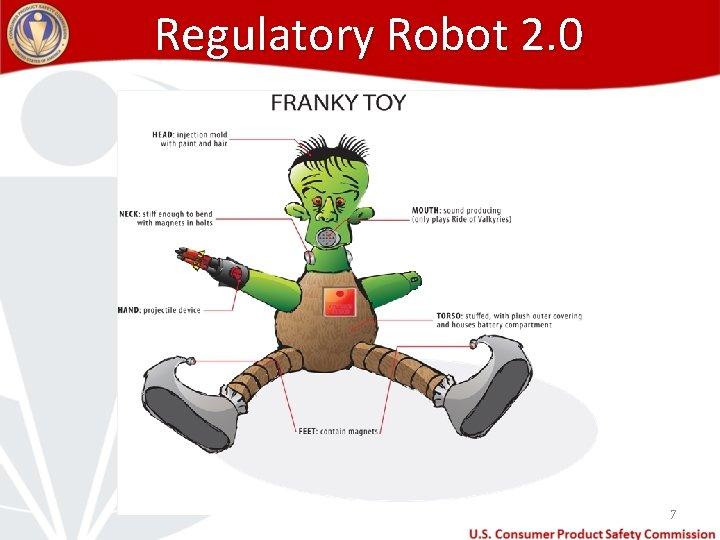 Regulatory Robot 2. 0 7