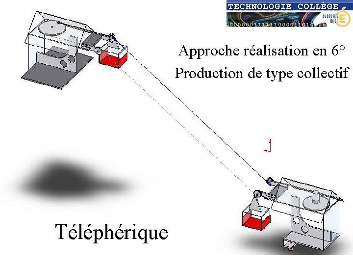 Approche réalisation en 6° Production de type collectif Téléphérique