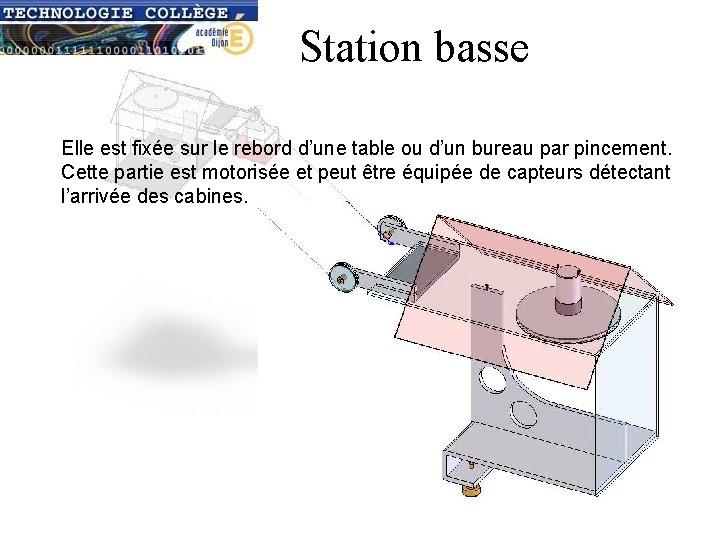 Station basse Elle est fixée sur le rebord d'une table ou d'un bureau par