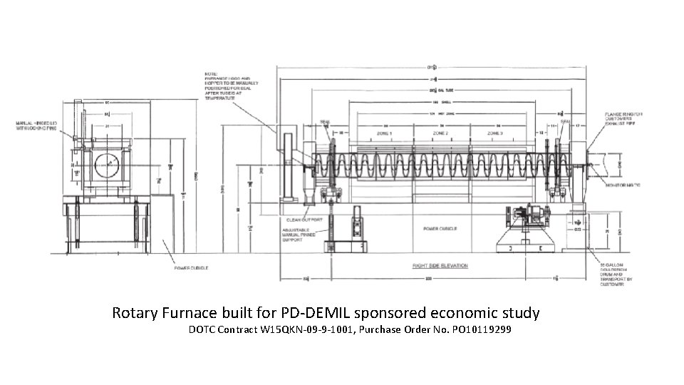 Rotary Furnace built for PD-DEMIL sponsored economic study DOTC Contract W 15 QKN-09 -9