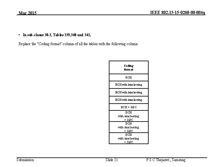 IEEE 802. 15 -15 -0260 -00 -004 q Mar 2015 • In sub-clause 30.
