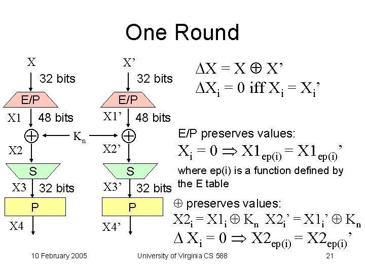 One Round X X' 32 bits E/P X 1 48 bits Kn X 2