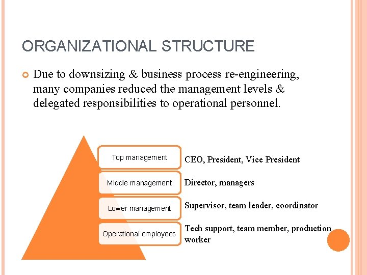 ORGANIZATIONAL STRUCTURE Due to downsizing & business process re-engineering, many companies reduced the management