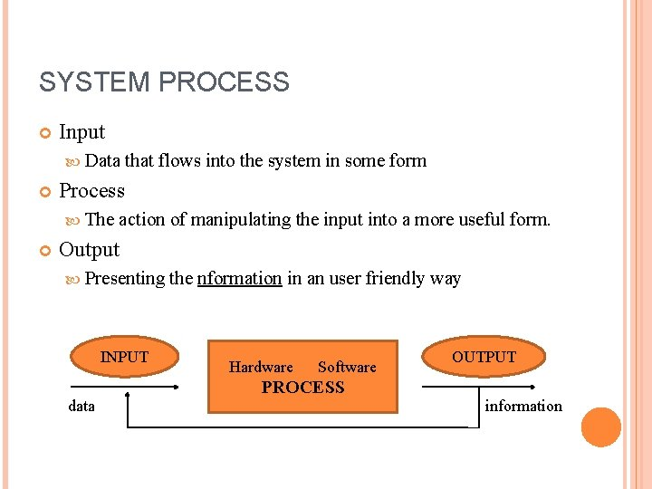 SYSTEM PROCESS Input Data Process The that flows into the system in some form
