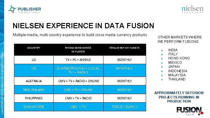 NIELSEN EXPERIENCE IN DATA FUSION Multiple-media, multi-country experience to build cross media currency products