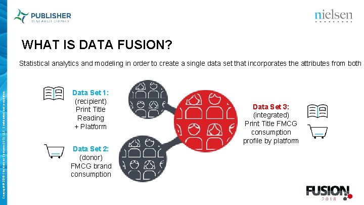 WHAT IS DATA FUSION? Copyright © 2018 The Nielsen Company (US), LLC. Confidential and