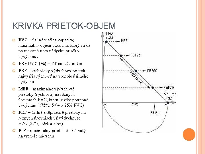 KRIVKA PRIETOK-OBJEM FVC – úsilná vitálna kapacita; maximálny objem vzduchu, ktorý sa dá po